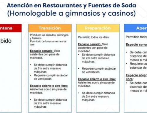 Cámara de Comercio Osorno destaca modificaciones del plan paso a paso que favorecen al comercio y la reactivación económica