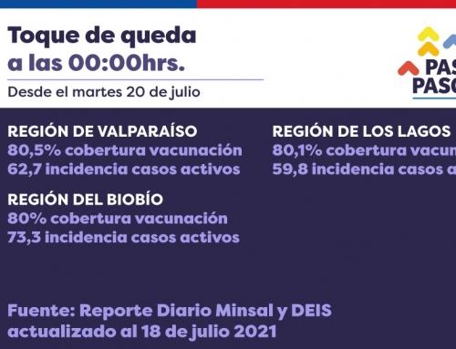 Nuevo horario del Toque de Queda en región de Los Lagos permitirá mayor reactivación según Cámara de Comercio Osorno